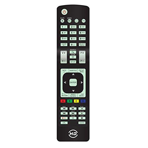 Original HD TV Fernbedienung für Dune und Kartina