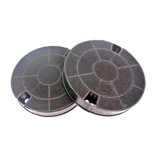 Filter Kohle rund Typ amc912481249038013(2Stück) Dunstabzugshaube Bauknecht de5360sg -