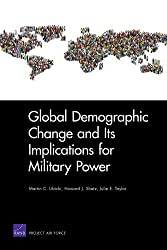 Global Demographic Change and Its Implications for Military Power