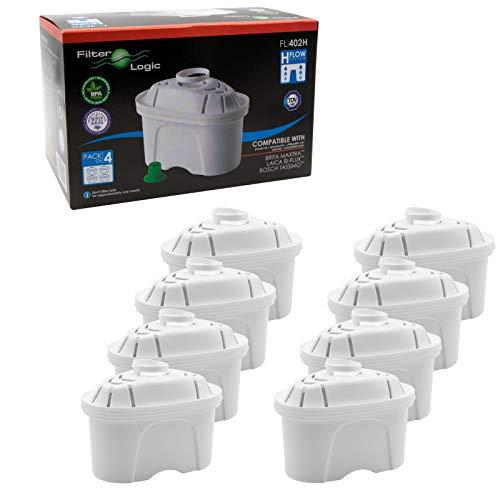 FilterLogic FL402H | 8er Pack Filterkartuschen für Tischwasserfilter, kompatibel mit Brita Maxtra Wasserfilter Kartuschen für Marella Elemaris / Filter für TASSIMO T45 Joy T55 Charmy Fidelia Caddy