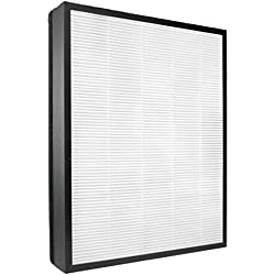 Philips FY3433/10 - Filtro NanoProtect para purificador AC3256/10, color blanco
