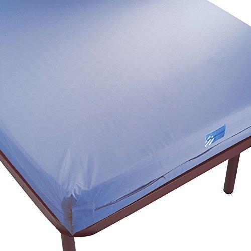 Medicare System FPU5200SAN Medicover Housse de protection pour matelas avec fermeture éclair 190cm x 90cm x 15cm Bleu clair