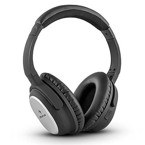 auna ANC-10 - Casque audio a réduction de bruit active