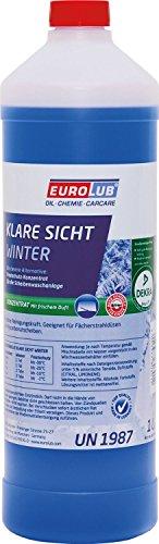 EuroLub - Klare Sicht Winter - Scheibenreiniger-Frostschutz Konzentrat 1L
