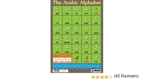Sumbox Affiche /éducative Motif alphabet arabe