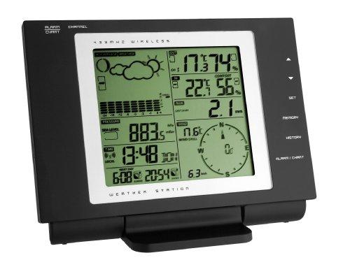 TFA Dostmann Nexus  Funk Wetterstation, 35.1075, mit Wind- und Regenmesser, Wetterbeobachtung, Wetter-Aufzeichnung, schwarz (Wetter-aufzeichnungen)