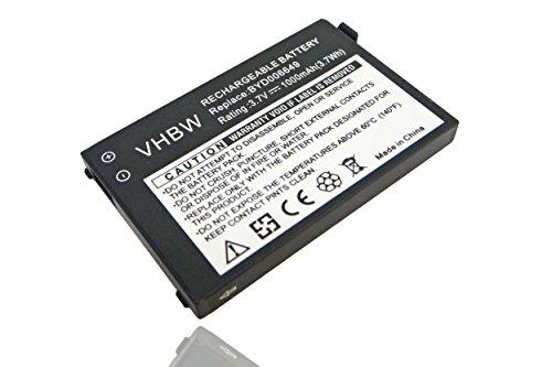 Li-Ion Batterie pour Philips Babyfon Babyphone Avent Eco SCD535 DECT, Avent SCD530, Avent SCD535, Avent SCD535/00, Nuk 10256296 remplace BYD006649.
