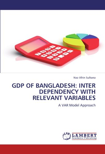 gdp-of-bangladesh-inter-dependency-with-relevant-variables