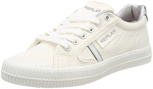 8ede20443b314e ᐅᐅ  Replay Schuhe Damen Sneaker Vergleichstest 2019