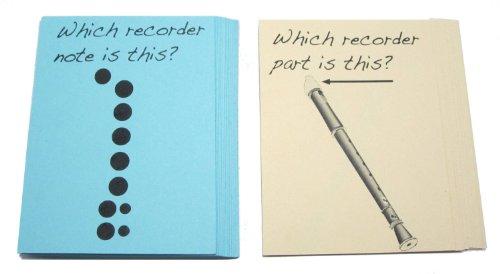 Registratore Scheda di memoria flash Kit digitación