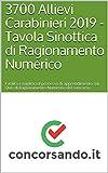 3700 Allievi Carabinieri 2019 - Tavola Sinottica di Ragionamento Numerico: Facilita e migliora il processo di apprendimento sui Quiz di Ragionamento Numerico del concorso