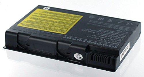 Mobilotec Akku kompatibel mit ACER TRAVELMATE 6460 Notebook Laptop Batterie Akku Hochleistung - 6460 Notebooks