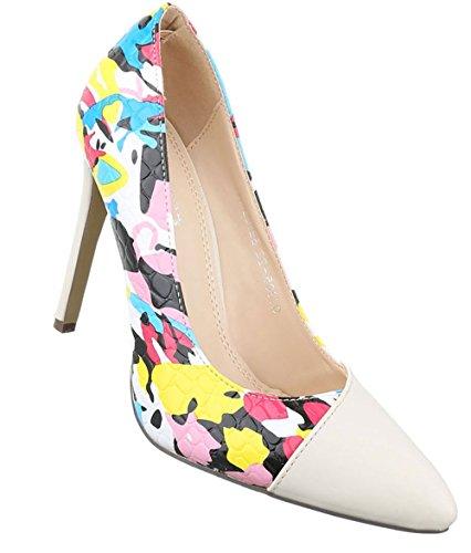 Damen Pumps Schuhe High Heels St枚ckelschuhe Stiletto Beige Pink Blau 36 37 38 39 40 Beige