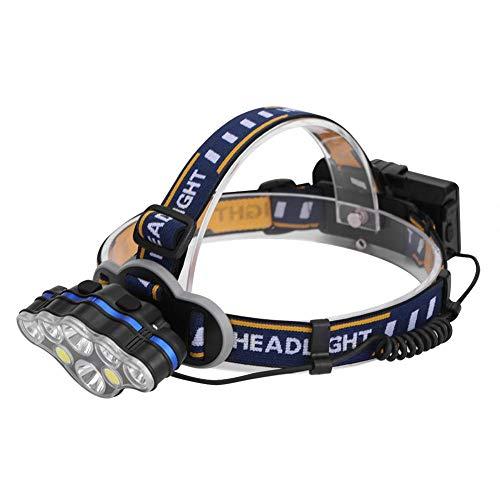 Zerodis Stirnlampe mit 8 Leuchtmodi für Laufen, Wandern, Radfahren, Camping, Jagd, Wandern, Außenbeleuchtung -