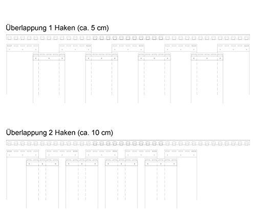 PVC Streifenvorhang Lamellen 2x200mm – H2,00 x B1,05 m – fertig vormontiert – VZ - 7
