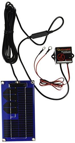 Amorphes Panel (pulsetech solarpulse 2WT Betreuer, schwarz/blau)