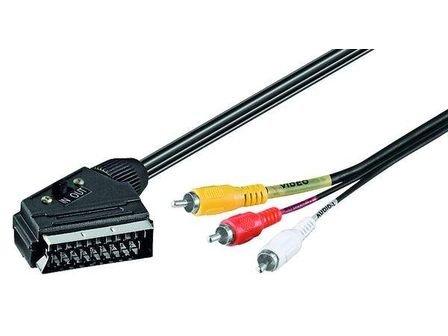 Goobay 50364 Scart-Adapterkabel; Scart zu Composite Audio Video; IN/OUT Scartstecker (21-Pin) > 3x Cinch-Stecker, 2 Meter