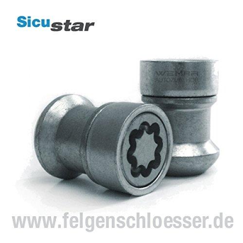 Sicustar Felgenschloss Mutter M12x1,5 - Kugel R12 - SW 19