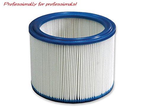 Preisvergleich Produktbild Filter für NILFISK ATTIX 30-01; 30-11 PC; 30-21 PL; - abwaschbar