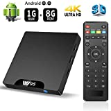 floureon W95 TV Box Android 7.1 Amlogic S905W Quad Core 1GB+8GB Mali-450 Penta Core...