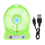 xinrongqu Ventilateur De Ventilateur Portatif Léger USB Mini Vert