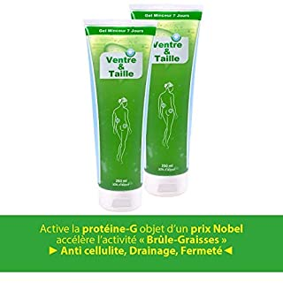 Anne Delona Anti Cellulite Gel Draining Smoothing Restore Elasticity and Firming The Skin from The First Application, 2 x 250 ml