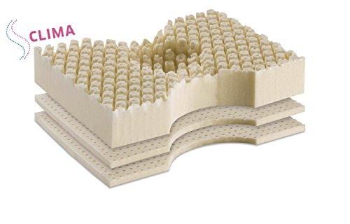 Sanapur Kopfkissen Clima ergonomisch orthopädisches höhenverstellbares Kissen Seiten- Rückenschläfer