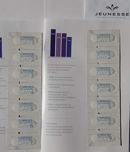 Jeunesse Luminesce Trial Set 14 sachets Cellular rejuvenation Serum/Antiage APT-200 Growth Factors