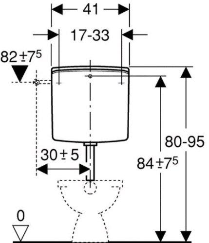 Geberit 140300EP1 AP-Spülkasten tiefhängend, pergamon