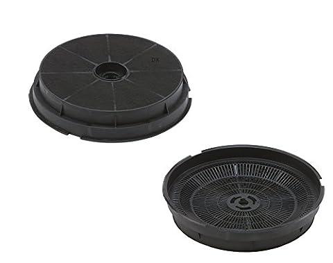 DREHFLEX® - 2 Stück Aktivkohlefilter Kohlefilter Carbonfilter Dunstabzugshaube 190mm - passend für Refsta Hauben - passend für Kohlefilter K25 …