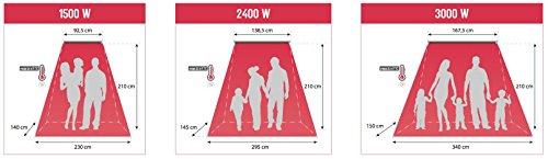 Thermoray Infrarot Decken Heizstrahler 1500Watt - 4