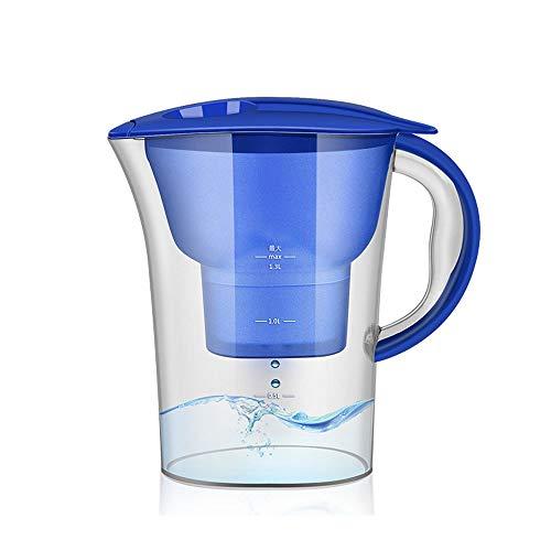 Gaone Premium Alkali-Wasserkrug Ph Restore Alkali-Wasserkrug mit langlebigem Filterspender und Filterkrug mit alkalischem Wasserfilter 2,5 l,Blue - Alkalische Wasser-tropfen