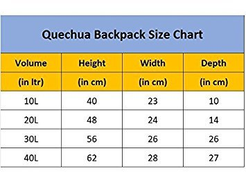 Best quechua backpack in India 2020 QUECHUA Kids Outdoor Backpack Daypack Mini Small Bookbags 10L Image 3