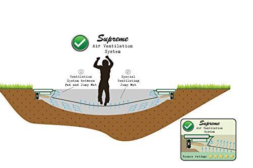 EXIT Supreme Ground Level Rectangular grün 244×427 / 10.50.14.01 / rechteckiges Bodentrampolin / 111 kg / max. Belastbarkeit: 120 kg - 3