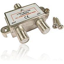 CDL Micro-Cavo Splitter 2 Vie classe Connettore femmina per cavo