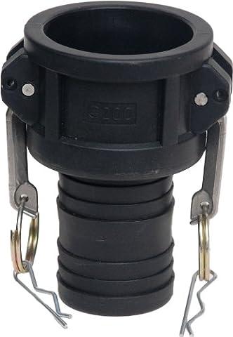 Camlock Polyprop Type C - 1
