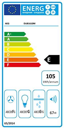 AEG DUB1610M Dunstabzugshaube (Unterbau) / dezente Abzugshaube mit Halogenbeleuchtung / Dunstabzug mit 3 Leistungsstufen / kompakte Unterbauhaube mit Edelstahlgehäuse / Klasse E (104,6 kWh/Jahr) / silber