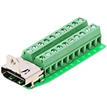 DeLOCK Adapter HDMI female > Terminal Block 20pin - Adaptador para cable (20pin)