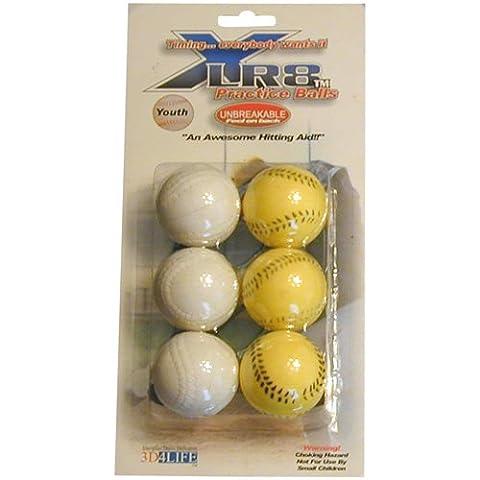 Robinet XLR8Speed Ball