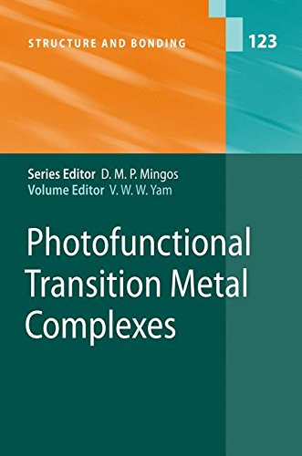 photofunctional-transition-metal-complexes-structure-and-bonding