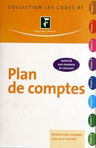 Plan de comptes. Extrait du code comptable à jour du 1er mai 2012
