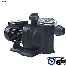 25462 bomba SENA hp 0,50 auto-cebante con motores eurovoltage de poder silencioso