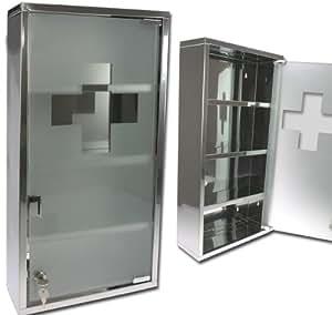 erste hilfe k che home design ideen. Black Bedroom Furniture Sets. Home Design Ideas