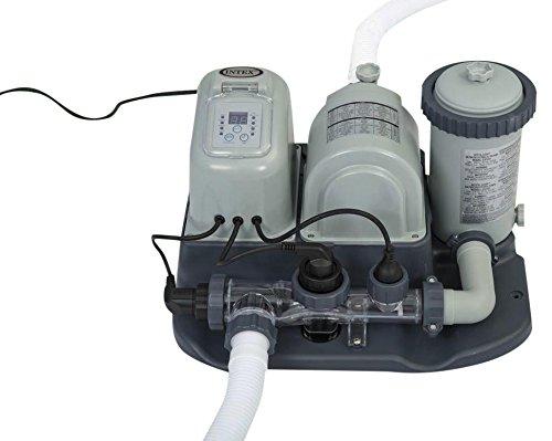 Lindgrün Intex Chlorinator Combo mit Filter Pumpe mit E.C.O. System, ecosterilizzatore Salz für Pools bis 26.500l, 4,542L/H Wasser Flow I.1