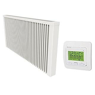 Thermotec Flächenspeicherheizung 1300W mit Easy-Funkregler