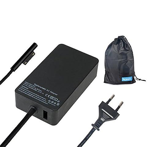 iGears-Pro 65W 15V 4A Ersatz AC Adapter Laptop Notebook Tablet