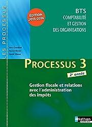 Processus 3 BTS CGO 2e année
