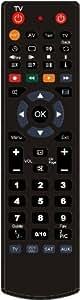 HCDZ Télécommande pour NEC M300 x M300X W/A