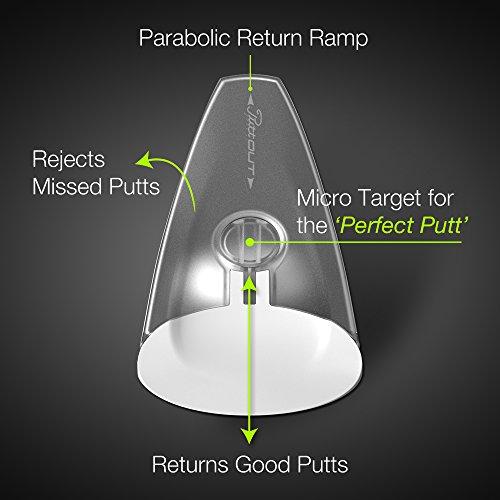 PuttOut - Appareil d'entraînement au putting de golf - Perfectionnez votre putting de golf