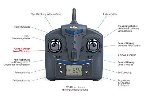 UDI RC U818A-1 HD UPGRADE SafeFly Special Edition mit Extra 3 POWER AKKUS-HD Kamera mit Tonaufzeichnung, 4 GB Micro SD Speicherkarte & SafeFly Sonnenbrille, Akku-Warner, 4.5 Kanal Drohne, LCD Display, GYROSCOPE-TECHNIK + 2,4Ghz TECHNOLOGIE, für INNEN und AUSSEN! FLUGFERTIG! - 4